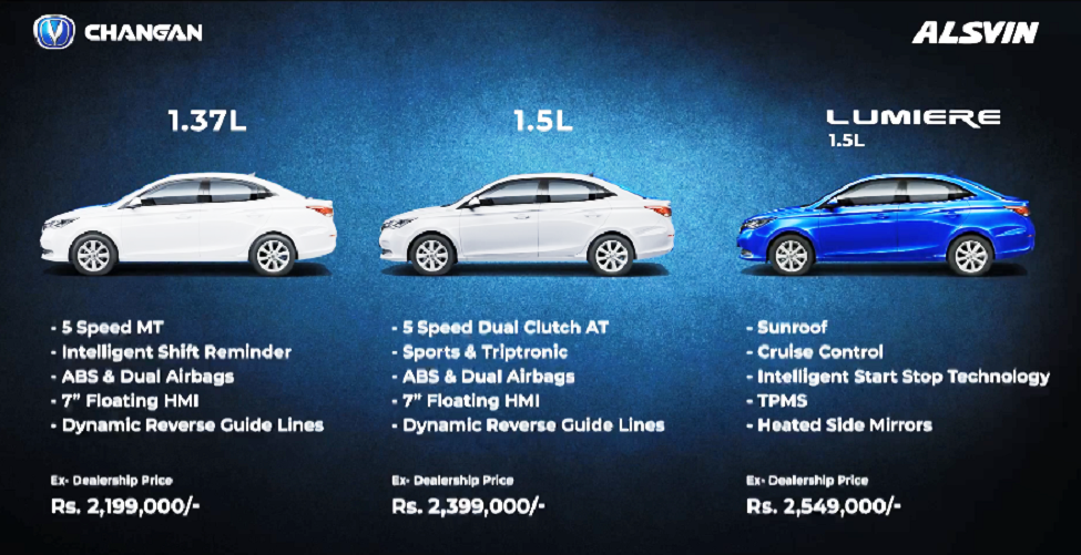 ALSVIN – Best Sedan in Pakistan Prices and specs