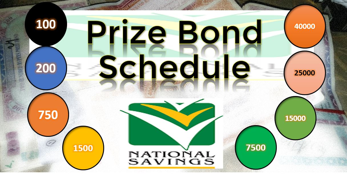 Check New Prize bond Draw Schedule 2021 From January to December