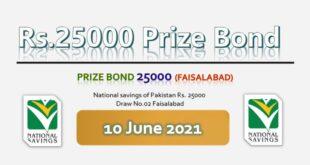 Rs. 25000 Premium Prize bond list 10 June 2021 Draw #02 Faisalabad Result Check online